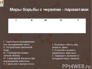 Меры борьбы с червями - паразитами I. Тщательное проваривание или прожаривание м