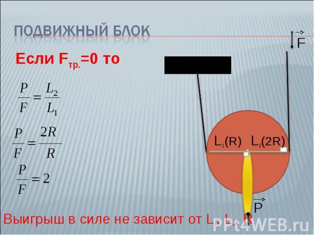 Подвижный блок Если Fтр.=0 то Выигрыш в силе не зависит от L1, L2, R