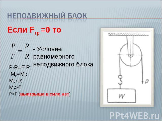Неподвижный блокЕсли Fтр.=0 то - Условие равномерного неподвижного блока P∙R=F∙R; MP=MF; MP0 P=F (выигрыша в силе нет)
