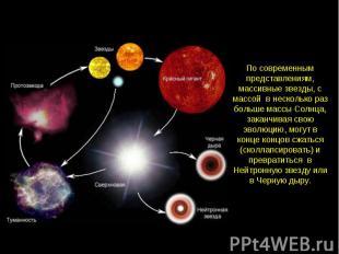 По современным представлениям, массивные звезды, с массой в несколько раз больше