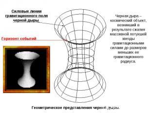 Силовые линии гравитационного поля черной дыры Черная дыра – космический объект,
