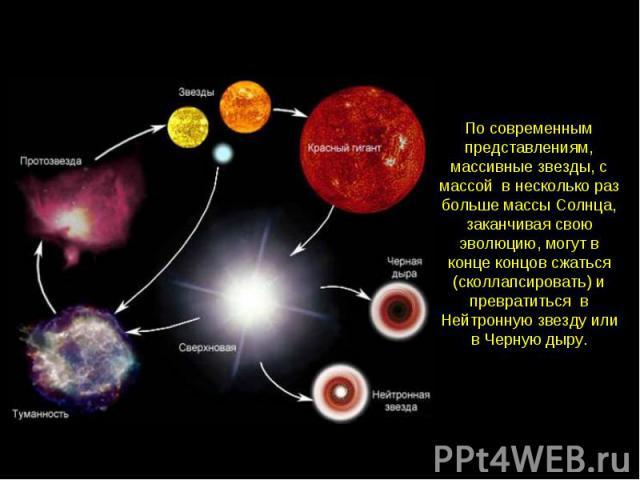 По современным представлениям, массивные звезды, с массой в несколько раз больше массы Солнца, заканчивая свою эволюцию, могут в конце концов сжаться (сколлапсировать) и превратиться в Нейтронную звезду или в Черную дыру.