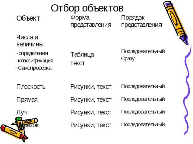 Отбор объектов