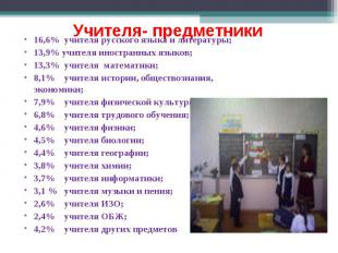 Учителя- предметники 16,6% учителя русского языка и литературы; 13,9% учителя ин