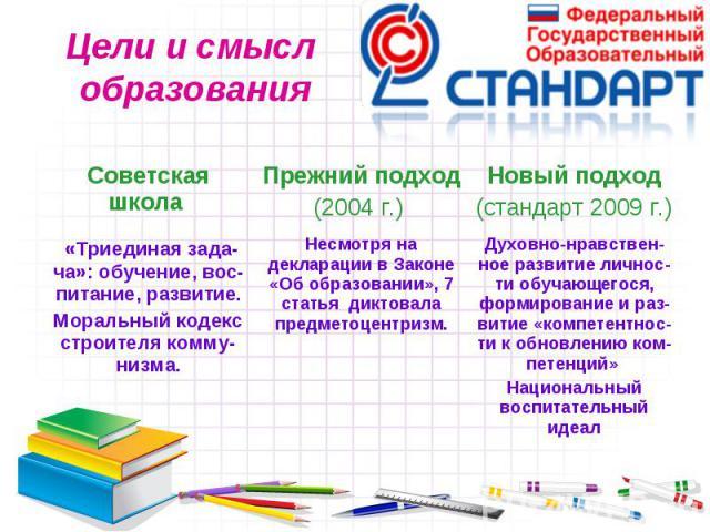 Цели и смысл образования