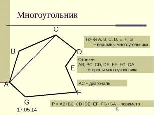 Многоугольник Точки А, В, С, D, Е, F, G – вершины многоугольника Отрезки АВ, ВС,