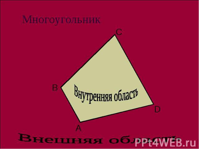 Многоугольник Внутренняя область Внешняя область