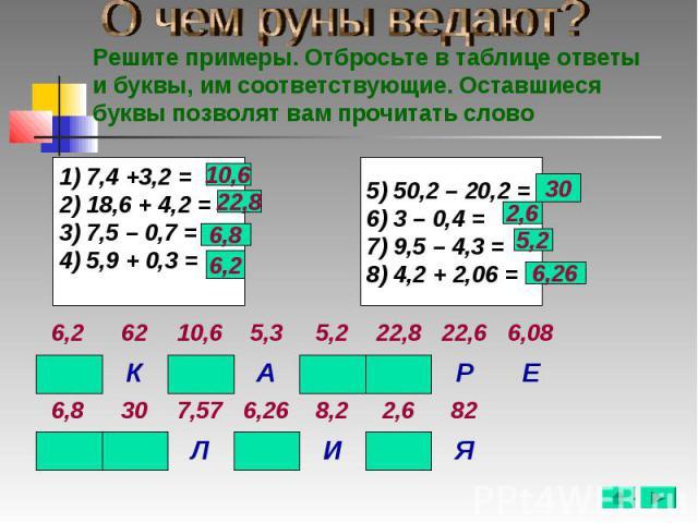 О чем руны ведают? Решите примеры. Отбросьте в таблице ответы и буквы, им соответствующие. Оставшиеся буквы позволят вам прочитать слово