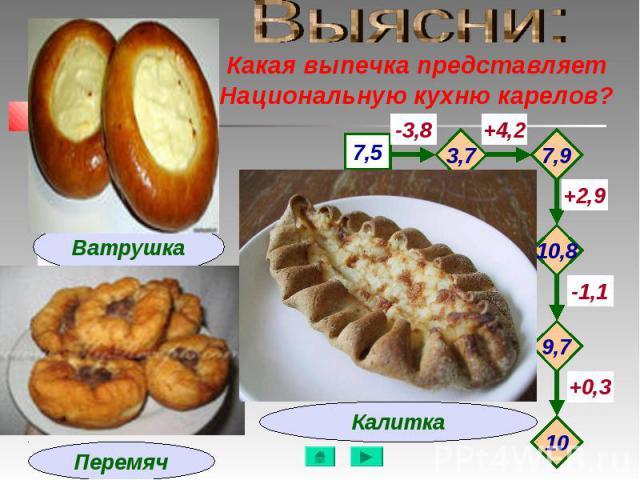 Выясни: Какая выпечка представляет Национальную кухню карелов?