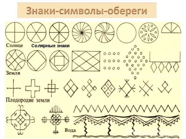 Знаки-символы-обереги