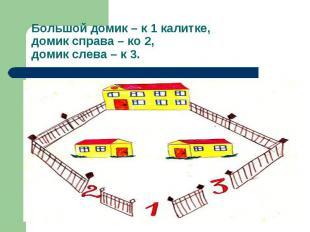 Большой домик – к 1 калитке, домик справа – ко 2, домик слева – к 3.