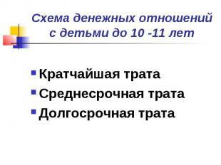 Схема денежных отношений с детьми до 10 -11 лет Кратчайшая трата Среднесрочная т