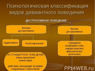 Психологическая классификация видов девиантного поведения