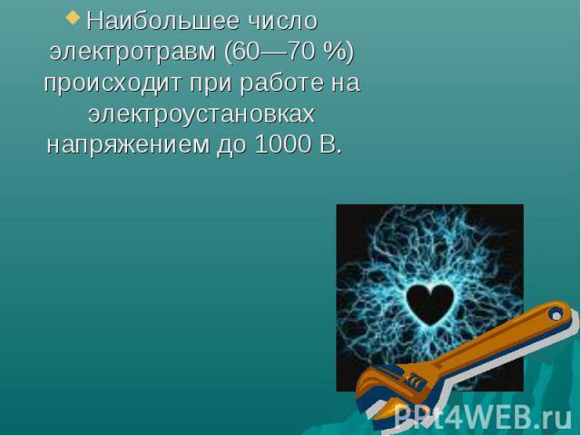 Наибольшее число электротравм (60—70 %) происходит при работе на электроустановках напряжением до 1000 В.