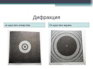 Дифракция от круглого отверстия От круглого экрана