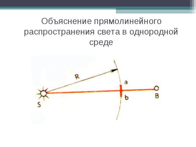 Объяснение прямолинейного распространения света в однородной среде