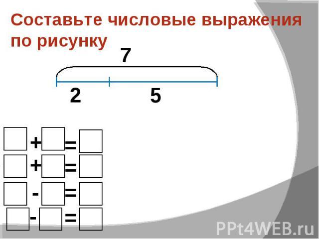 Составьте числовые выражения по рисунку
