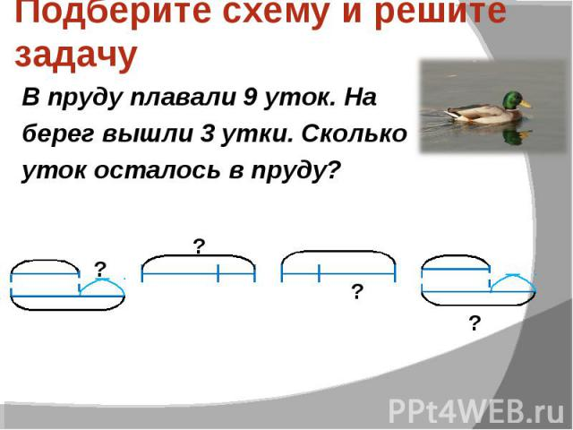 Подберите схему и решите задачуВ пруду плавали 9 уток. На берег вышли 3 утки. Сколько уток осталось в пруду?