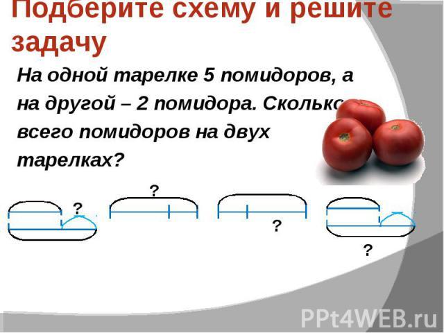 Подберите схему и решите задачу На одной тарелке 5 помидоров, а на другой – 2 помидора. Сколько всего помидоров на двух тарелках?