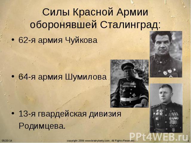 Силы Красной Армии оборонявшей Сталинград: 62-я армия Чуйкова 64-я армия Шумилова 13-я гвардейская дивизия Родимцева.