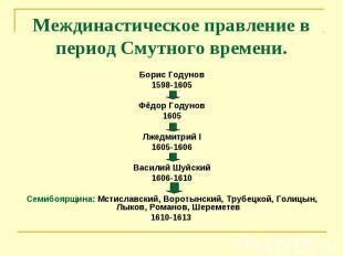 Междинастическое правление в период Смутного времени. Борис Годунов 1598-1605 Фё