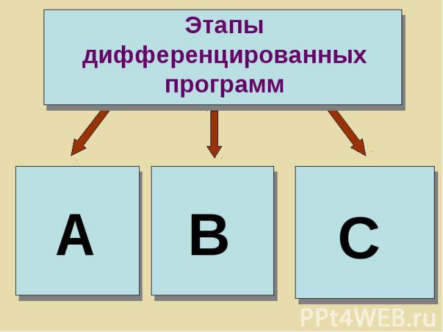 Этапы дифференцированных программ