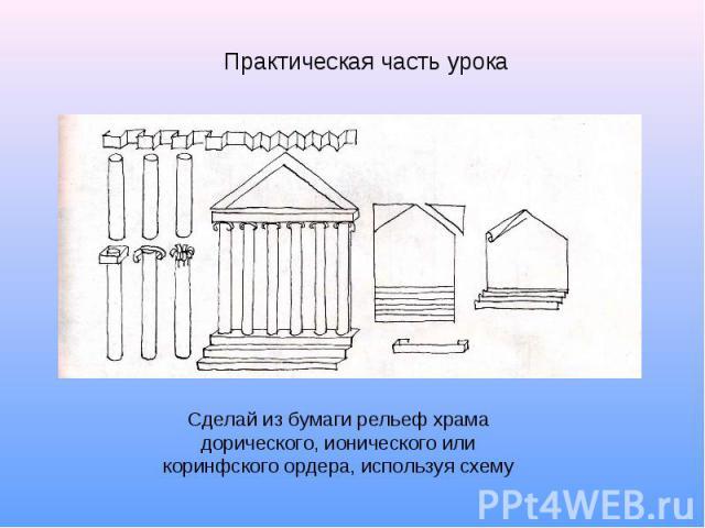 Практическая часть урока Сделай из бумаги рельеф храма дорического, ионического или коринфского ордера, используя схему