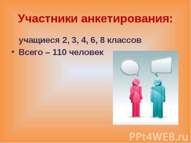 Участники анкетирования: учащиеся 2, 3, 4, 6, 8 классов Всего – 110 человек