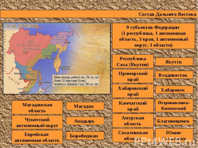 Состав Дальнего Востока 9 субъектов Федерации (1 республика, 1 автономная область, 3 края, 1 автономный округ, 3 области)