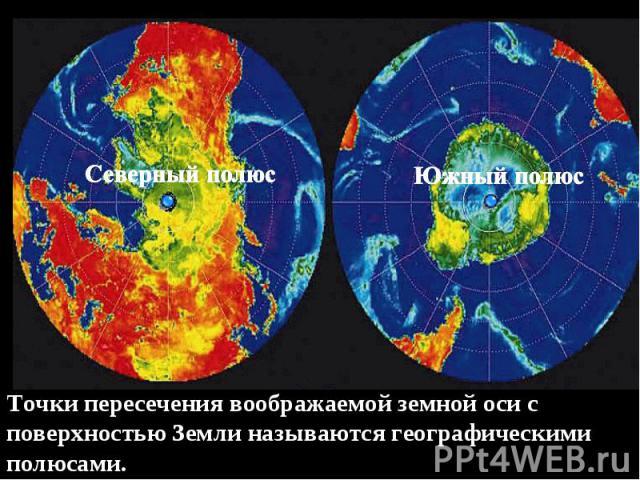 Точки пересечения воображаемой земной оси с поверхностью Земли называются географическими полюсами.