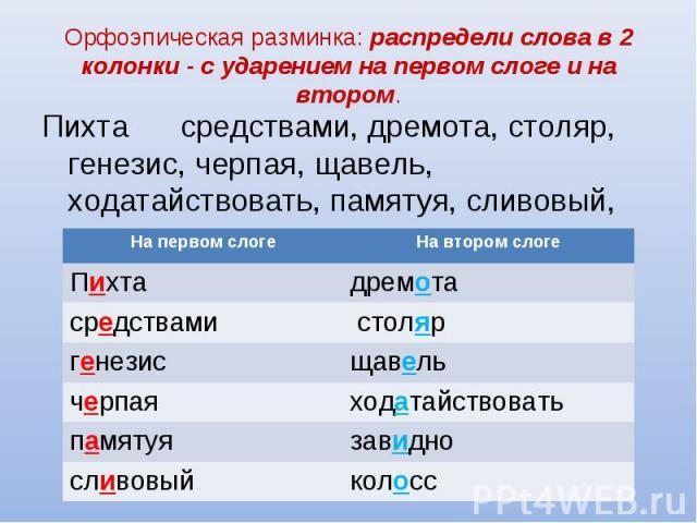 Орфоэпическая разминка: распредели слова в 2 колонки - с ударением на первом слоге и на втором. Пихта средствами, дремота, столяр, генезис, черпая, щавель, ходатайствовать, памятуя, сливовый, завидно, колосс