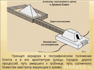Принцип коридора в географическом положении Египта и в его архитектуре (улицы го