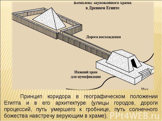Принцип коридора в географическом положении Египта и в его архитектуре (улицы городов, дороги процессий, путь умершего к гробнице, путь солнечного божества навстречу верующим в храме).