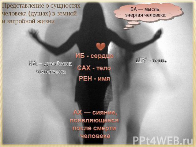 Представление о сущностях человека (душах) в земной и загробной жизни БА — мысль, энергия человека АХ — сияние, появляющееся после смерти человека