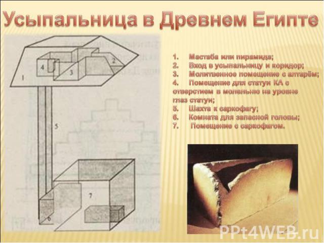Усыпальница в Древнем Египте Мастаба или пирамида; Вход в усыпальницу и коридор; Молитвенное помещение с алтарём; Помещение для статуи КА с отверстием в молельню на уровне глаз статуи; 5. Шахта к саркофагу; 6. Комната для запасной головы; 7. Помещен…