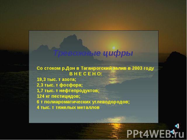 Тревожные цифры Со стоком р.Дон в Таганрогский залив в 2003 году В Н Е С Е Н О: 19,3 тыс. т азота; 2,3 тыс. т фосфора; 1,7 тыс. т нефтепродуктов; 124 кг пестицидов; 6 т полиароматических углеводородов; 4 тыс. т тяжелых металлов