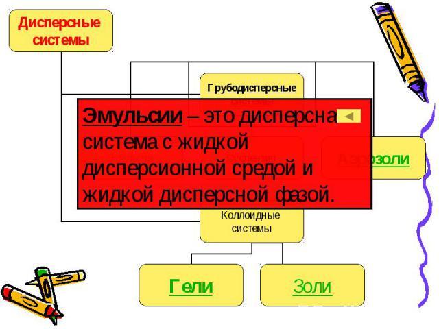 Эмульсии – это дисперсная система с жидкой дисперсионной средой и жидкой дисперсной фазой.