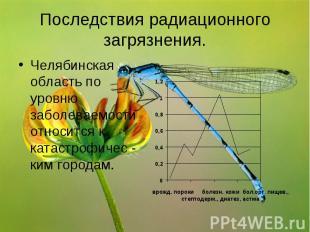 Последствия радиационного загрязнения. Челябинская область по уровню заболеваемо