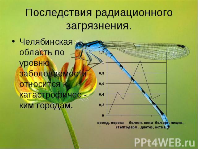 Последствия радиационного загрязнения. Челябинская область по уровню заболеваемости относится к катастрофичес - ким городам.