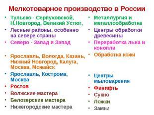 Мелкотоварное производство в РоссииТульско - Серпуховской, Н.Новгород, Великий У