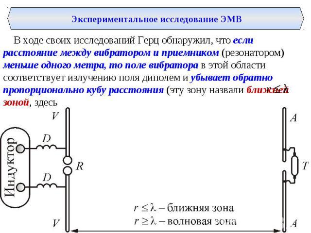 Экспериментальное исследование ЭМВ В ходе своих исследований Герц обнаружил, что если расстояние между вибратором и приемником (резонатором) меньше одного метра, то поле вибратора в этой области соответствует излучению поля диполем и убывает обратно…