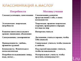 Классификация А.Маслоу