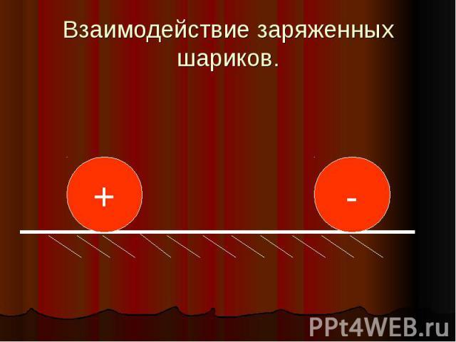 Взаимодействие заряженных шариков.