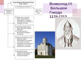 Всеволод III Большое Гнездо 1176-1212