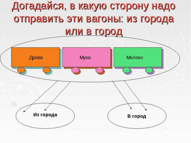 Догадайся, в какую сторону надо отправить эти вагоны: из города или в город