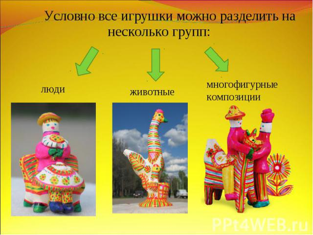Условно все игрушки можно разделить на несколько групп: животные люди многофигурные композиции