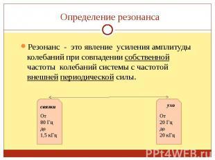 Определение резонанса Резонанс - это явление усиления амплитуды колебаний при со
