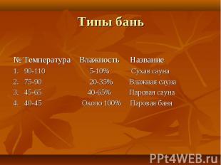 Типы бань № Температура Влажность Название 1. 90-110 5-10% Сухая сауна 2. 75-90