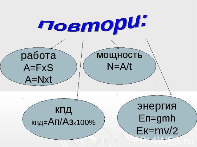 Повтори: работа A=FхS A=Nхt мощность N=A/t кпд кпд=Ап/Азх100% энергия Еп=gmh Ек=mv/2