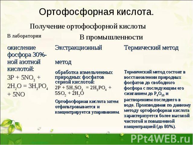 Ортофосфорная кислота.